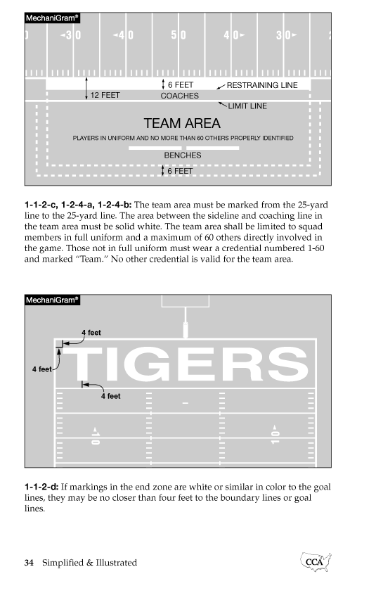 2015-CCA-Collegiate-Football-Rules-Simplifed-&-Illustrated-Page-04