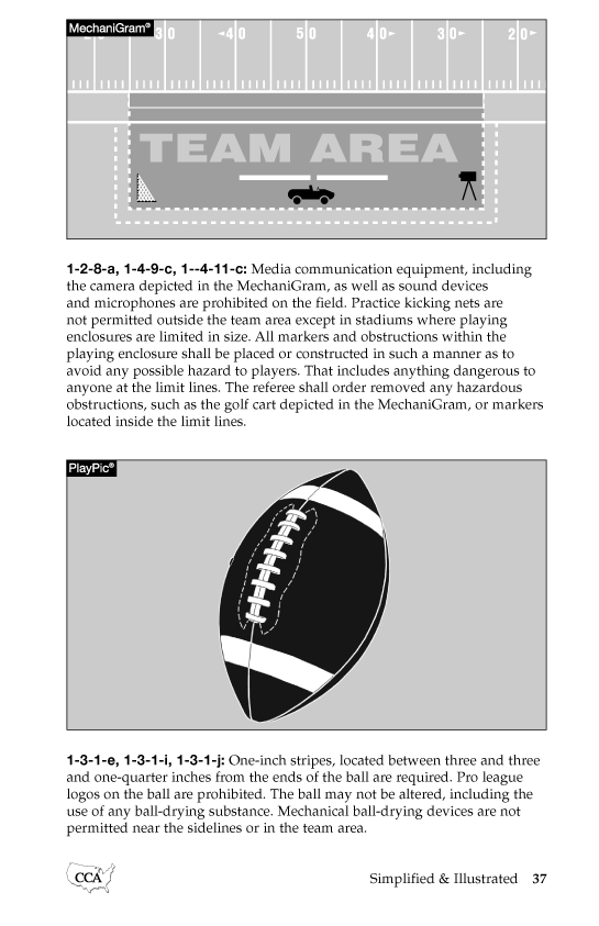 2015-CCA-Collegiate-Football-Rules-Simplifed-&-Illustrated-Page-07