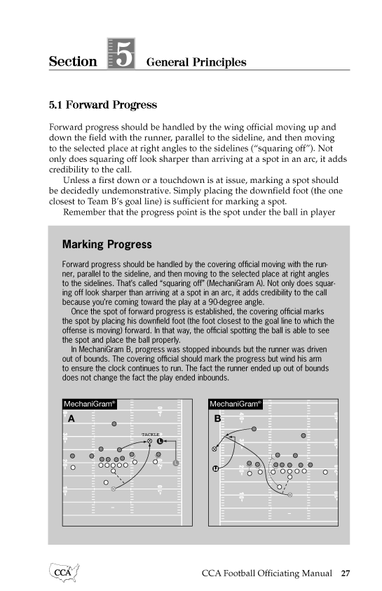 2015-CCA-Football-Officiating-Manual-For-Crews-of-5-or-6-Page-06
