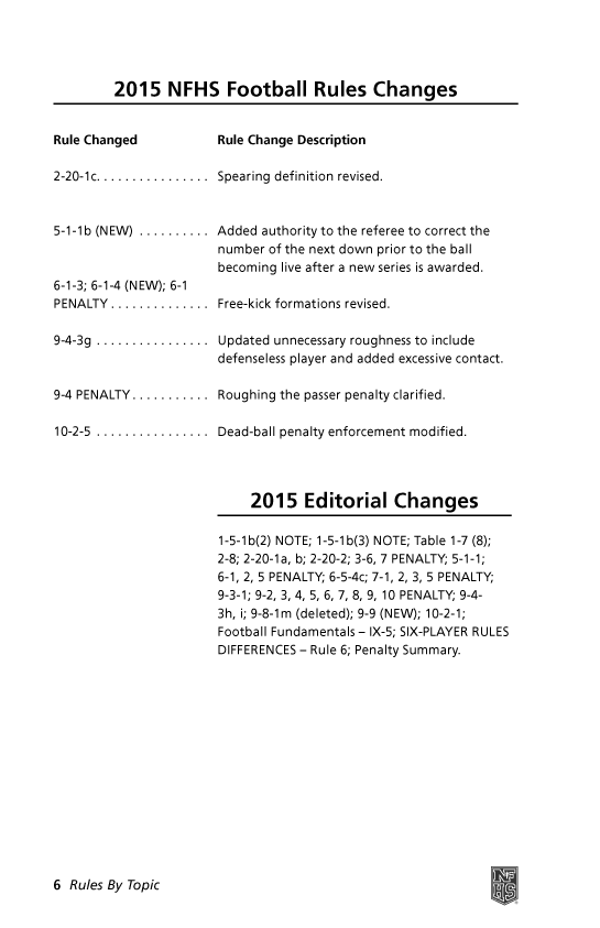 2015-NFHS-High-School-Football-Rules-By-Topic-Page-03