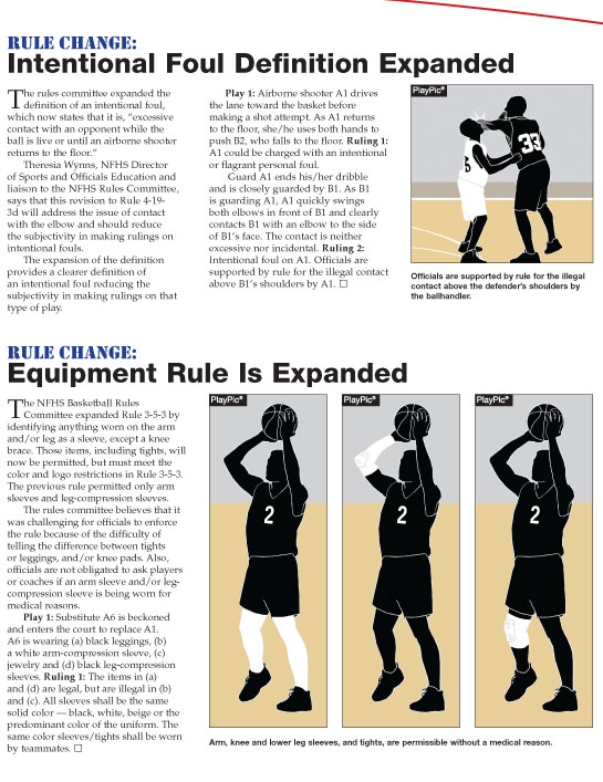 2014-15-NFHS-Basketball-Preseason-Guide-Page02