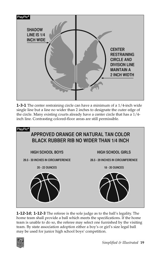 2014-15-NFHS-Basketball-Rules-Simplified-&-Illustrated-Page05