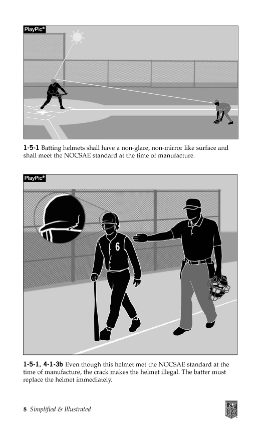 2015-NFHS-High-School-Baseball-Rules-Simplified-Illustrated-Page03