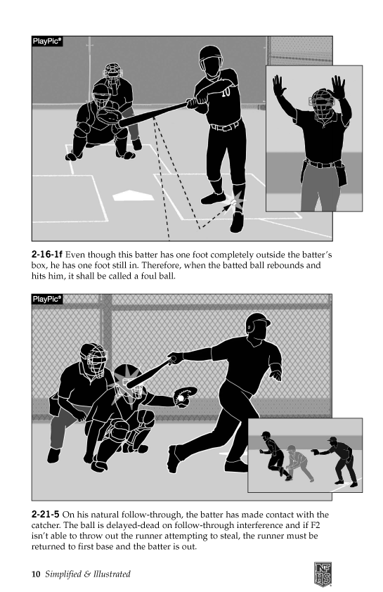 2015-NFHS-High-School-Baseball-Rules-Simplified-Illustrated-Page05