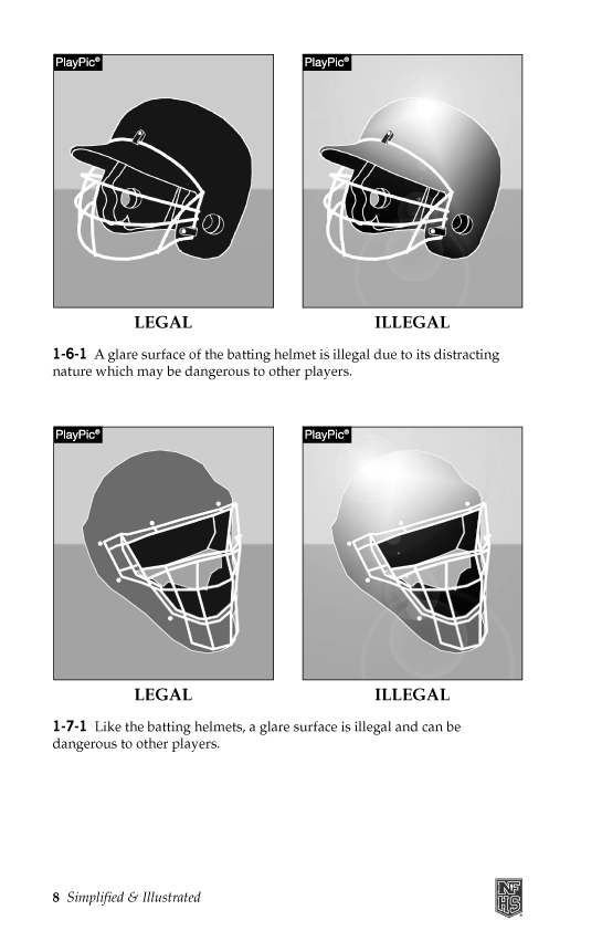 2015-NFHS-Softball-Simplified-Illustrated-Page03