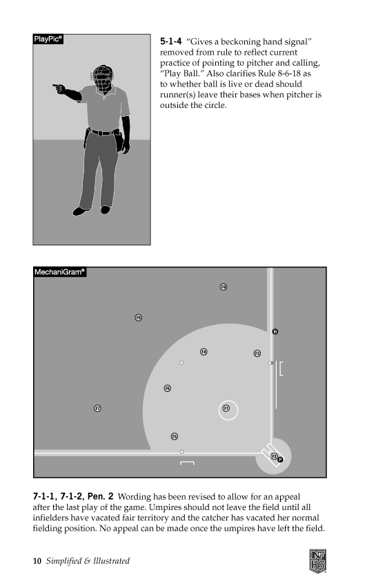 2015-NFHS-Softball-Simplified-Illustrated-Page05