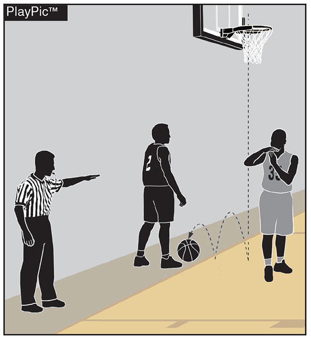 Basketball---Granting-Timeouts